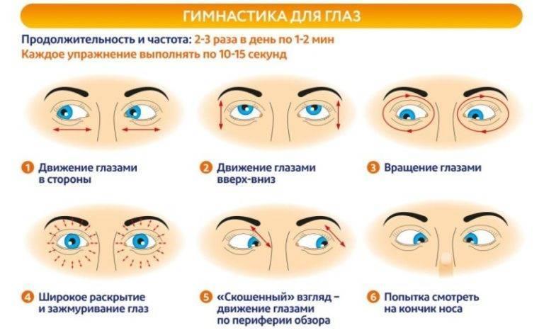 Признаки катаракты - что нужно знать, чтобы не потерять зрение