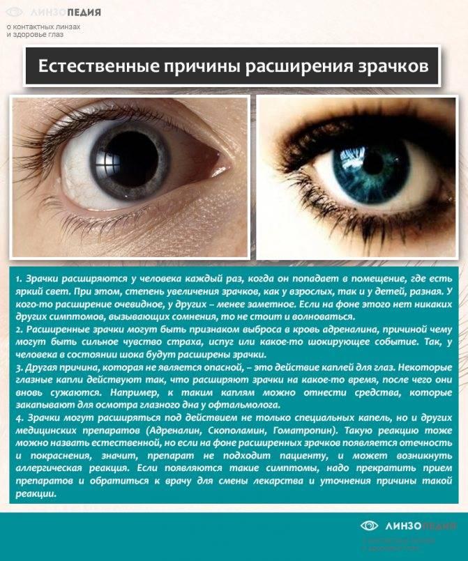 """Расширенные зрачки у ребенка: причины, симптомы и методы лечения - """"здоровое око"""""""