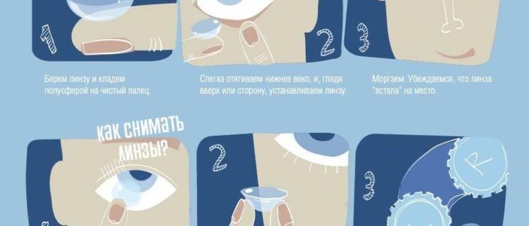 Контактные линзы длительного ношения: чем обусловлена их высокая популярность?