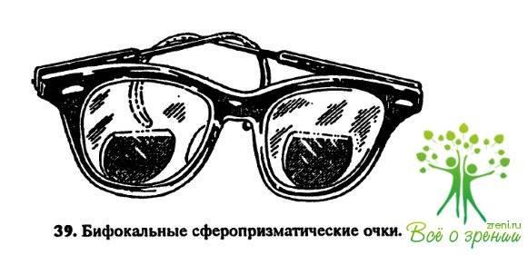 Призматические очки для коррекции зрения - показания, особенности