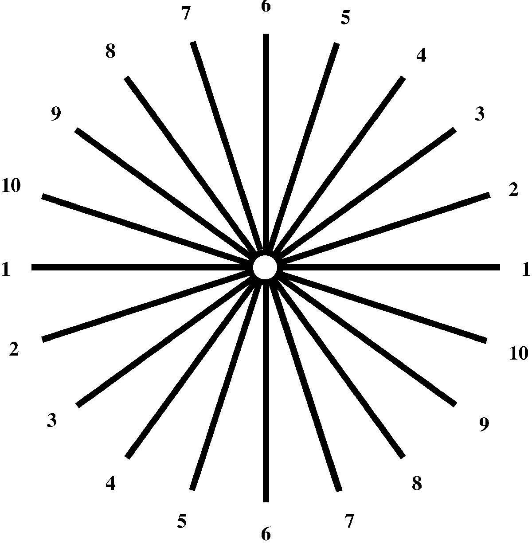 Онлайн тест на астигматизм глаз