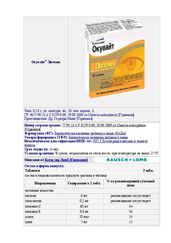 Окувайт форте: отзывы офтальмологов, пациентов, инструкция, цена, дешевые аналоги