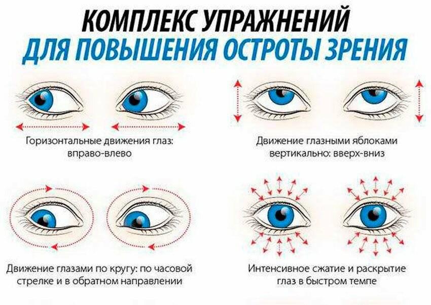 Глазная гимнастика для восстановления зрения