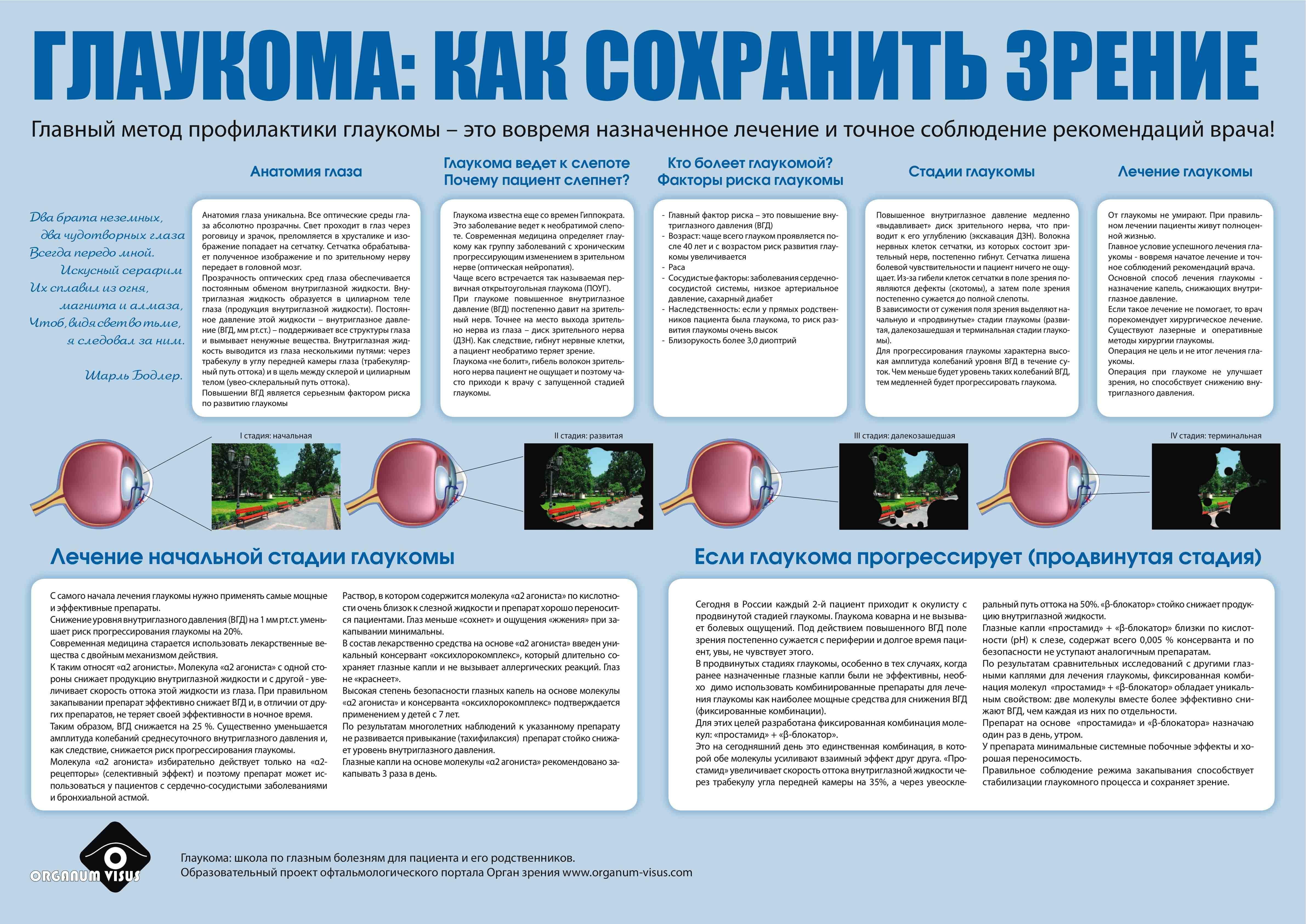 Противопоказания при глаукоме: что можно, чего нельзя и как сохранить здоровье — глаза эксперт