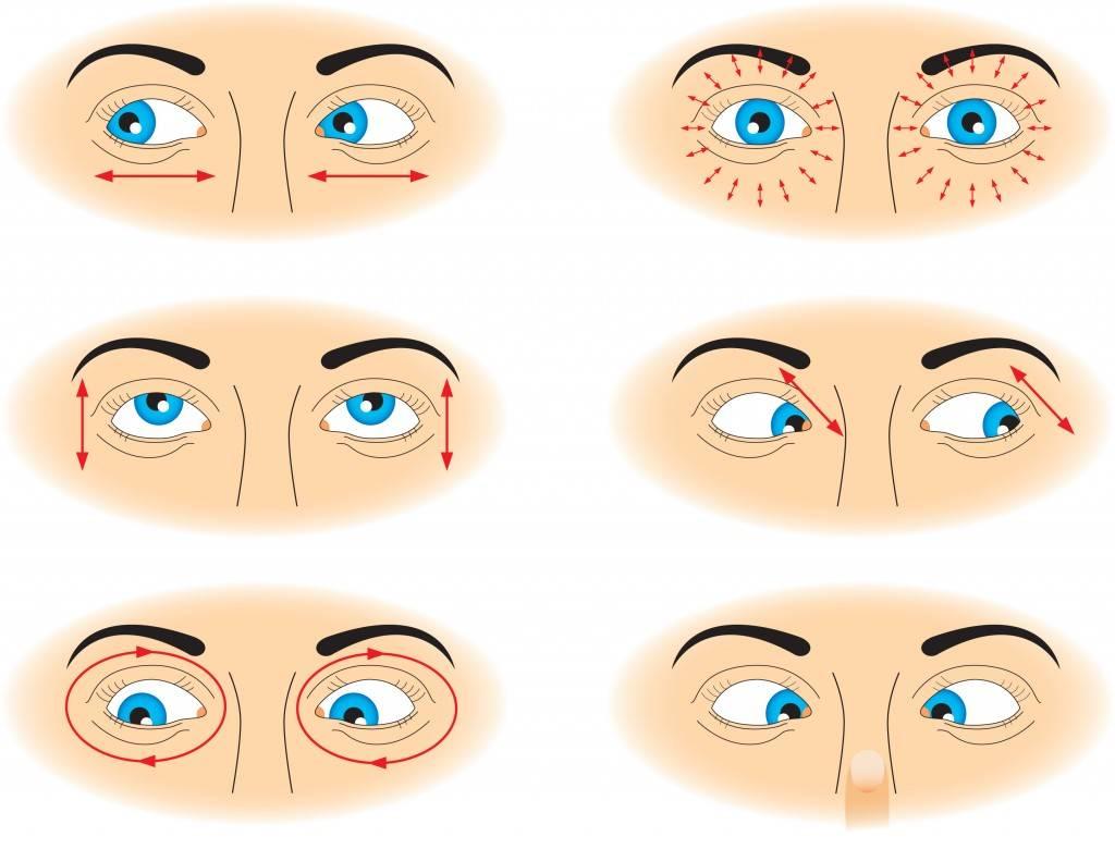 Помогут ли упражнения для глаз при глаукоме