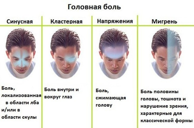 Почему давит голову? это серьезно! 8 основных причин