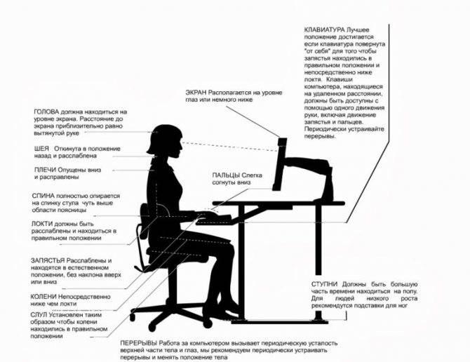 Компьютерный зрительный синдром: симптомы, последствия и лечение