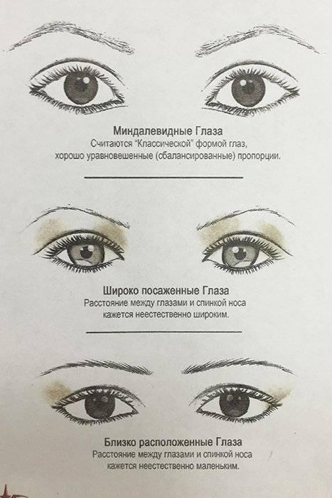 Раскосые глаза что это чем отличаются как выделить