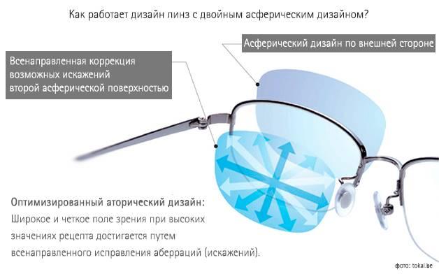 Как починить очки: виды поломки, необходимые материалы и инструменты, пошаговая инструкция выполнения работ и советы специалистов