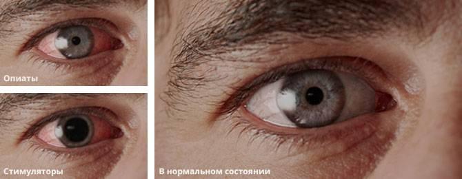 О чём говорят глаза человека: характер и настроение