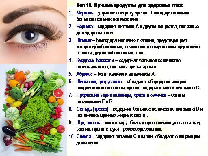 Продукты для зрения: взрослым и детям, для улучшения и восстановления