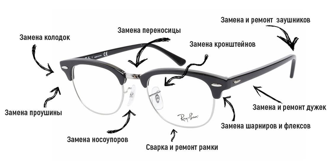 Защитные очки – используемые материалы, расшифровка маркировки, рейтинг лучших, правила ухода