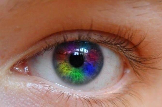 Как изменить цвет глаз в домашних условиях без линз и операций oculistic.ru как изменить цвет глаз в домашних условиях без линз и операций