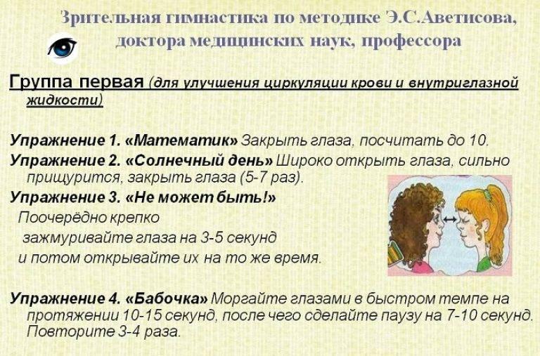 Гимнастика для глаз по аветисову: методика лечения близорукости за счет тренировки аккомодации