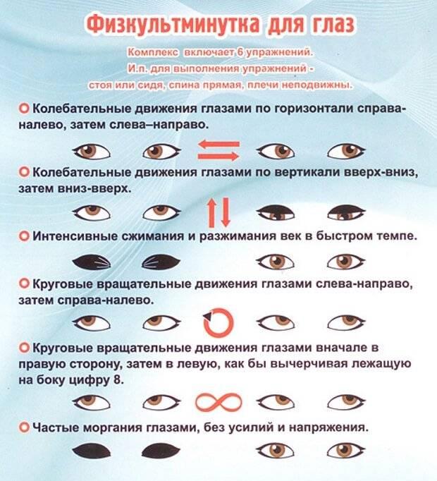 Как меняется зрение после родов