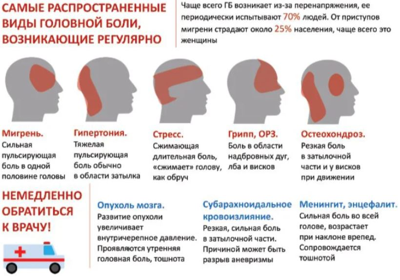 Давящая на глаза головная боль | ким