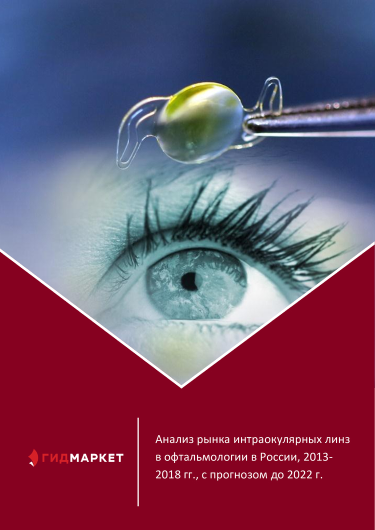 Лучшие производители контактных линз для глаз: рейтинг и особенности мировых и российских компаний