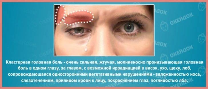 Почему болит глаз изнутри и опасно ли это?