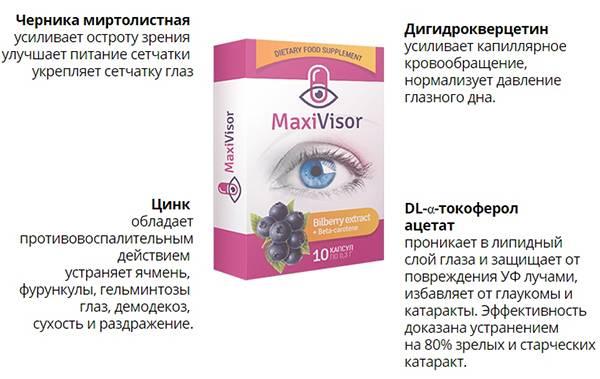 Глазные капли для укрепления сетчатки: список, применение, показания