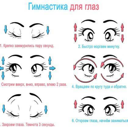 Зрительная гимнастика для глаз, исправляющая косоглазие