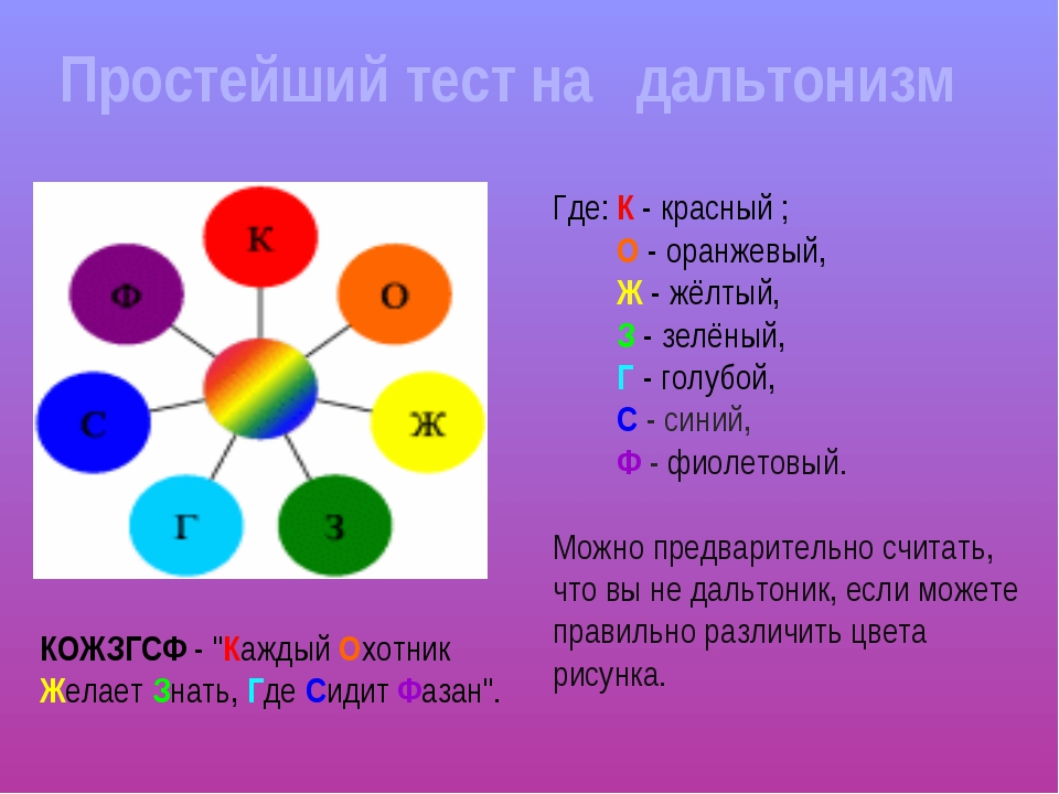 Тест на тетрохроматию онлайн