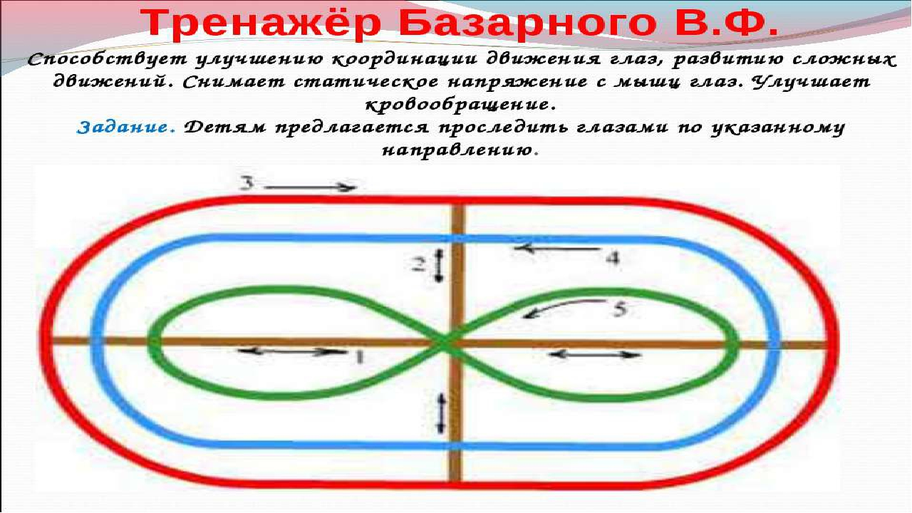 Упражнения для восстановления зрения: гимнастика для глаз oculistic.ru упражнения для восстановления зрения: гимнастика для глаз
