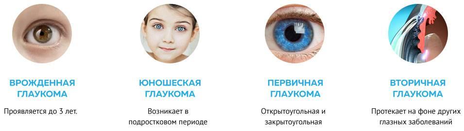 Особенности течения врождённой глаукомы