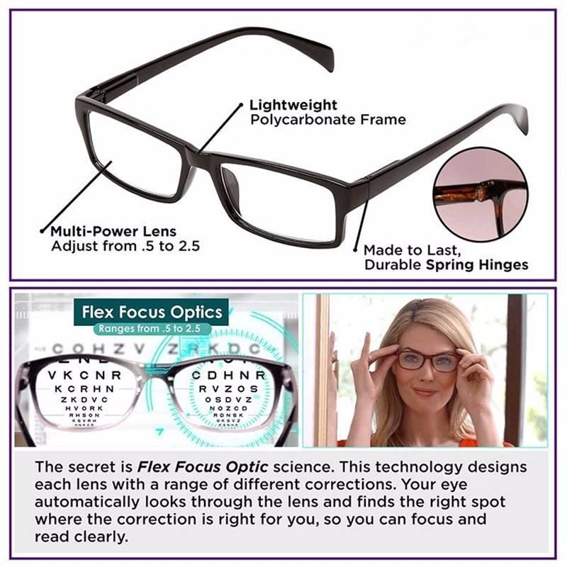 Очки для чтения это плюс или минус