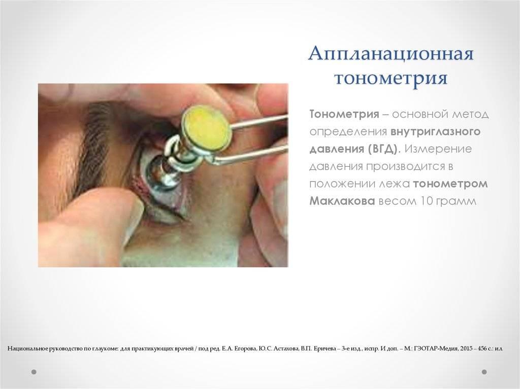 Офтальмотонометрия: норма и показатели у взрослого человека по маклакову