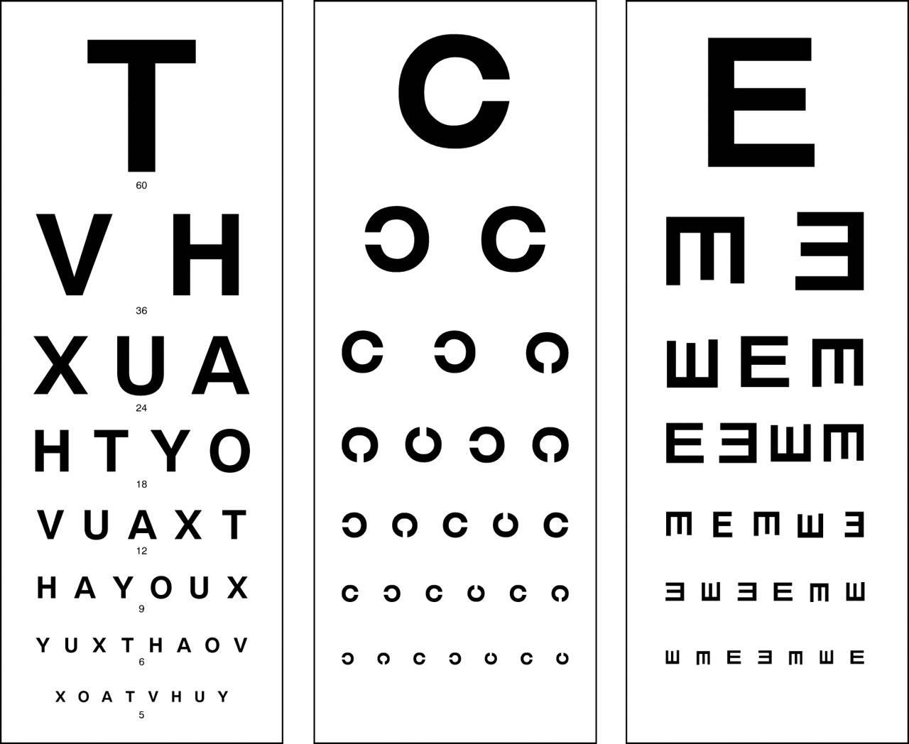 Таблица для определения остроты зрения: определение по орловой, сивцева офтальмологической для для взрослых и детей