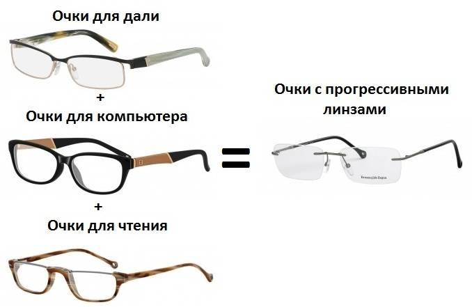 Что такое прогрессивные линзы для очков, особенности использвания oculistic.ru что такое прогрессивные линзы для очков, особенности использвания