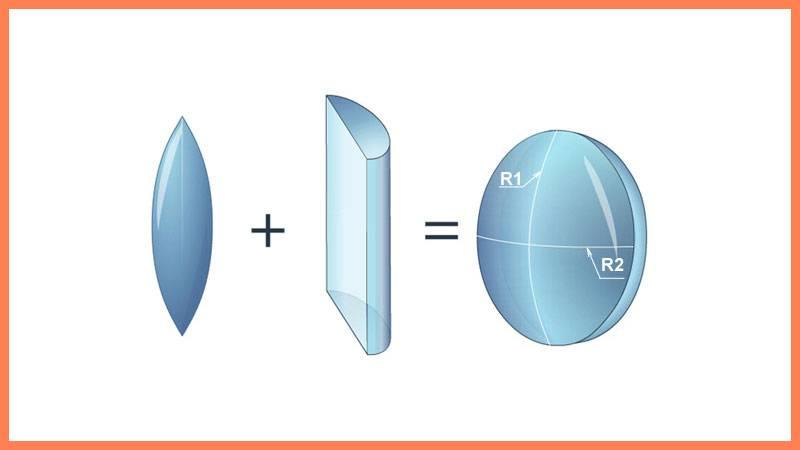 Линзы при астигматизме: что это, можно ли носить при близорукости, как подобрать мягкие цветные контактные для астигматиков