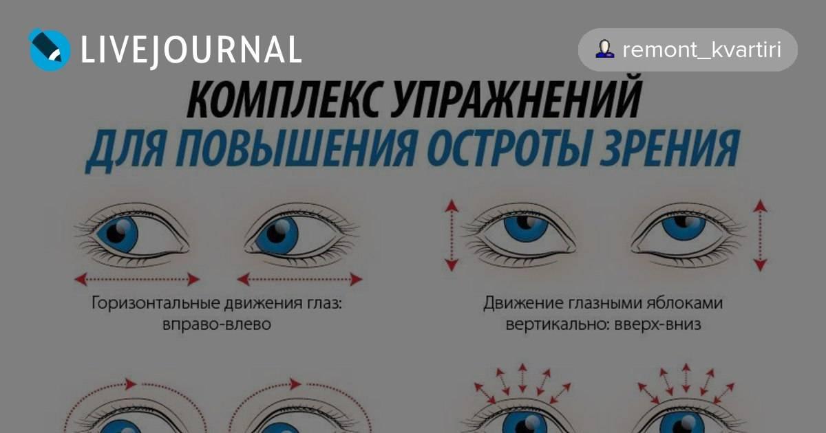 6 упражнений для снятия усталости глаз