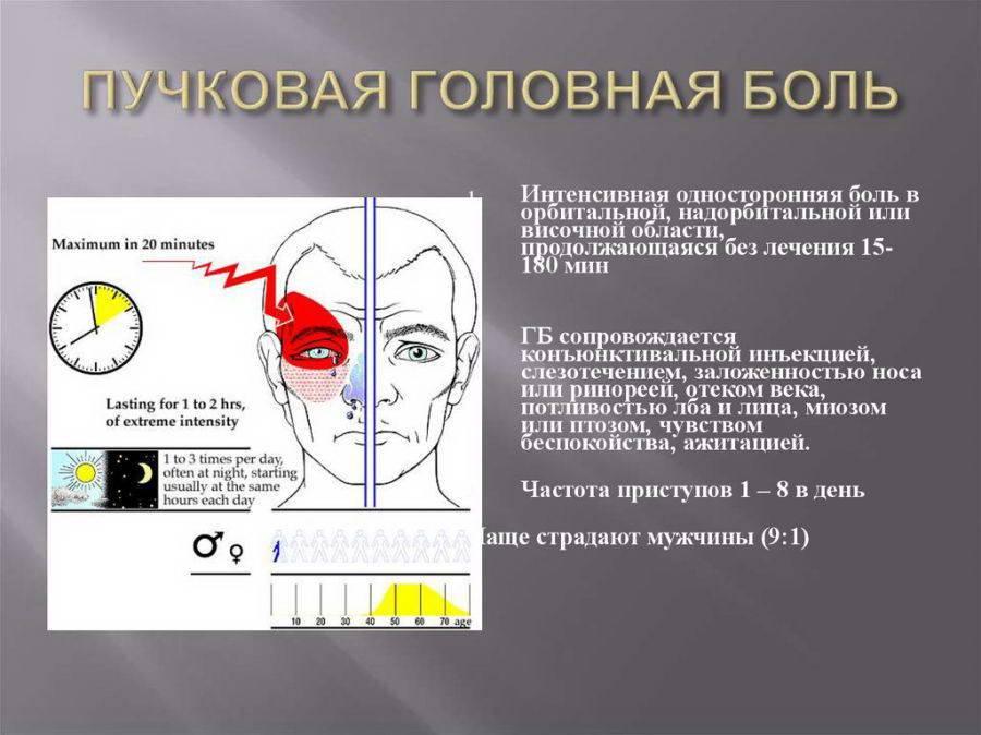 Причины головной боли и боли в области глаз