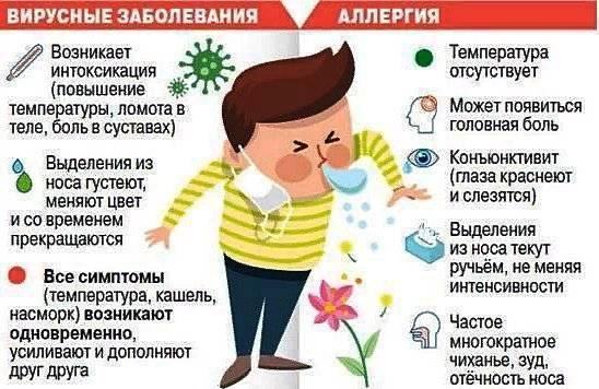 У ребенка слезится глаз и насморк: лечение и причины