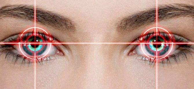 Лазеростимуляция глаз – лазерная стимуляция зрения и сетчатки глаза.