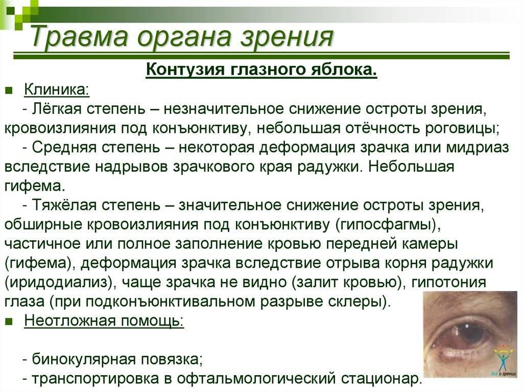 Контузии глаз