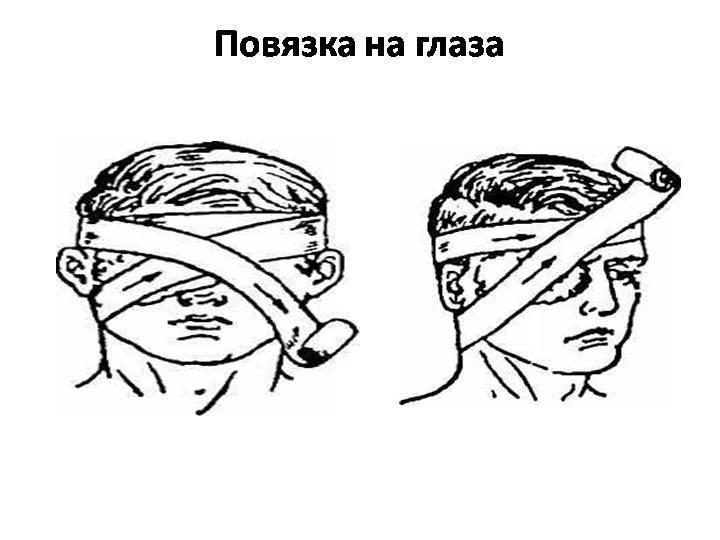 Первая помощь при травме глаз: меры и краткий алгоритм