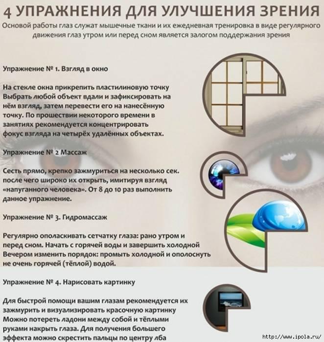 Можно ли улучшить зрение при близорукости и как это сделать oculistic.ru можно ли улучшить зрение при близорукости и как это сделать