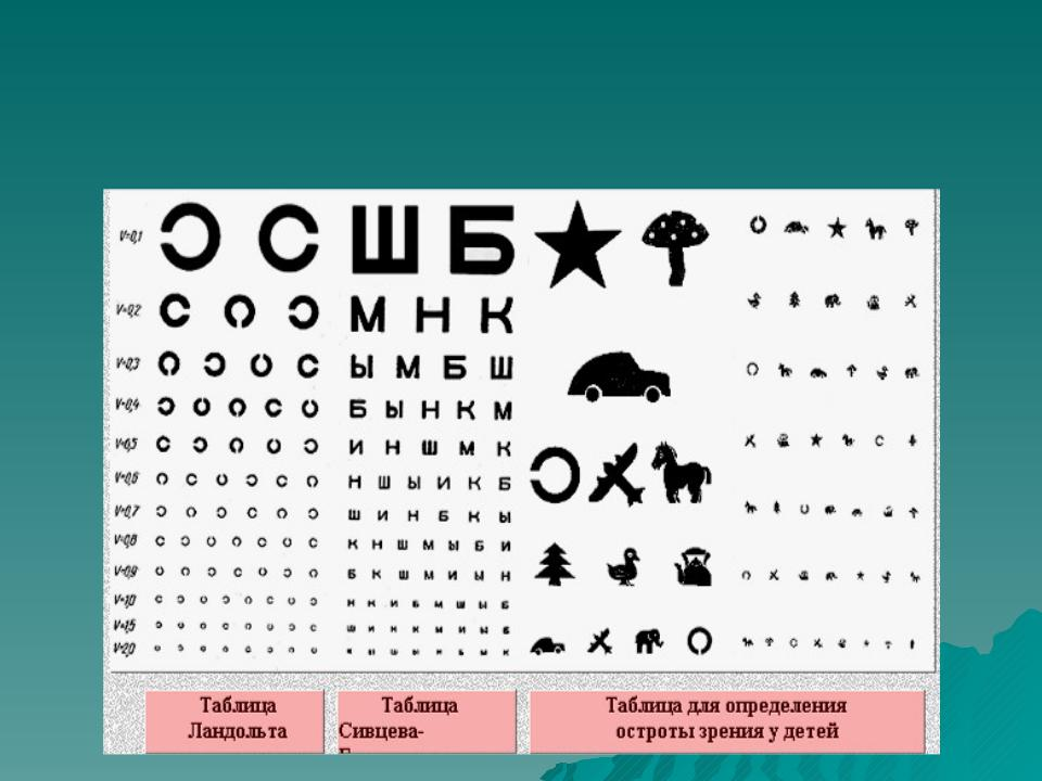 Проверка зрения у детей