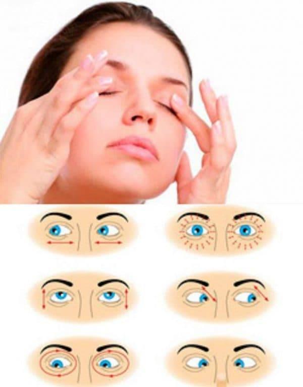 Упражнения при дальнозоркости для улучшения зрения | компетентно о здоровье на ilive