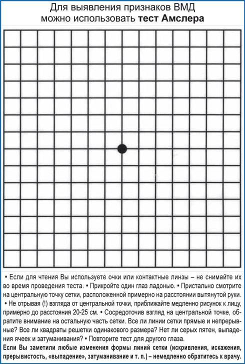 Проверить зрение самостоятельно: различные способы