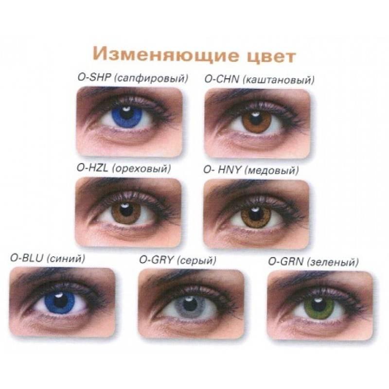 Acuvue (акувью) цветные линзы для глаз: 2 модели (define, 2 colours), с диоптриями и без, как подобрать для карих, зеленых, серых глаз, для зрения