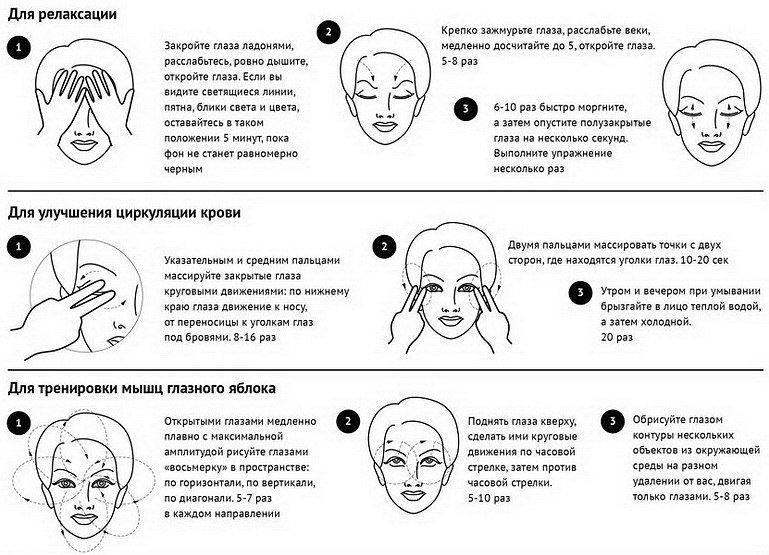 Массаж для глаз для улучшения зрения - техники, как выполнять самостоятельно