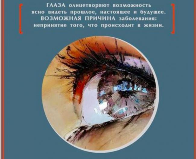 Психосоматика астигматизма