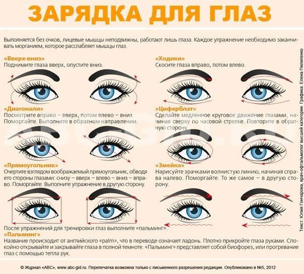 Как расслабить глаза - улучшить зрение расслаблением глазных мышц