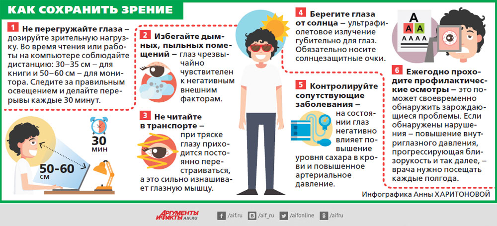 Как улучшить и сохранить зрение на долгие годы
