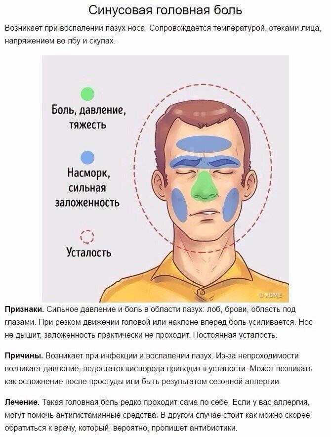 Почему возникает боль в глазах и голове одновременно, и как с ней справиться?