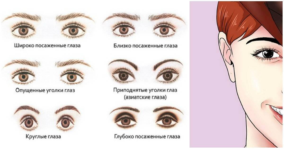 Близко посаженные глаза: как краситься, пошаговая инструкция
