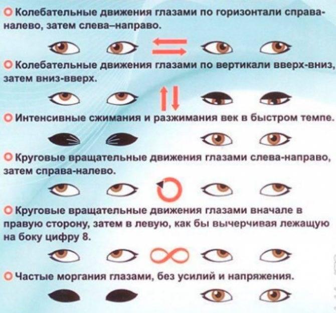 Портится ли зрение от компьютера? как сохранить зрение.